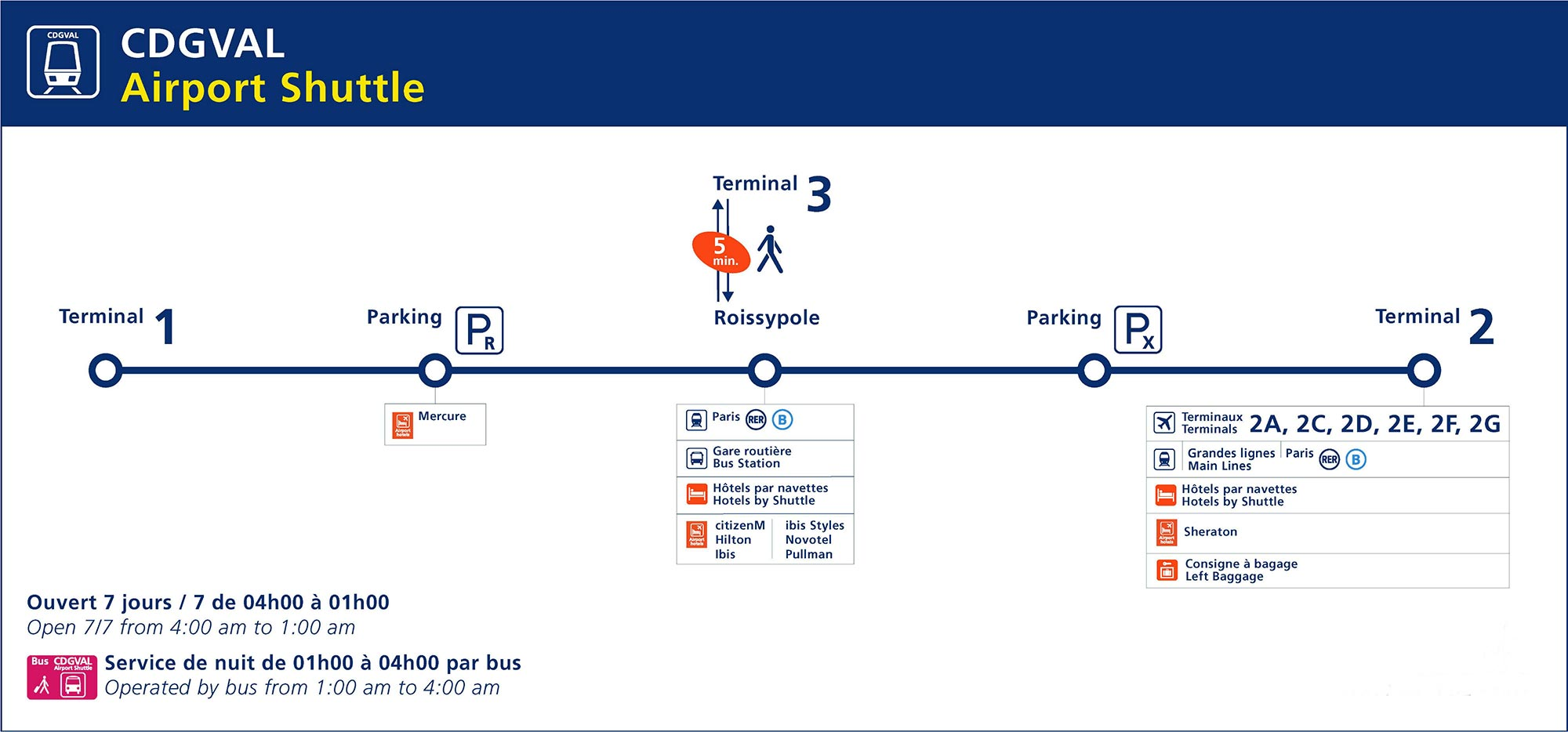 how to get from Charles de Gaulle airport to Paris . the CDGVAL connects you with the Paris airport train