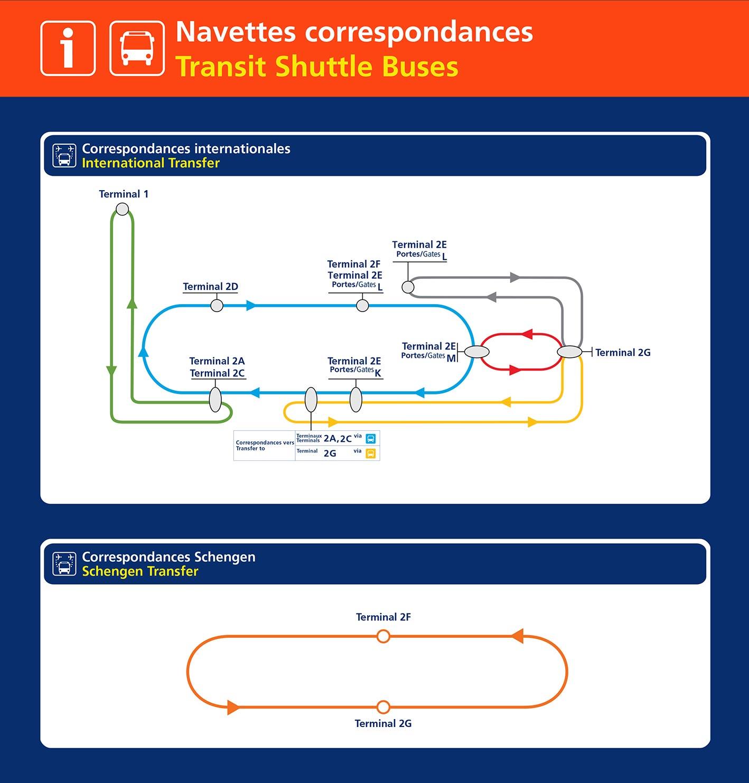 inter terminal shuttles