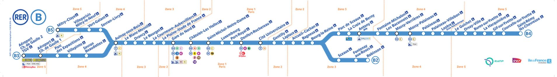 Plan du train RER B