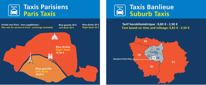 Taxis fares Paris-Orly