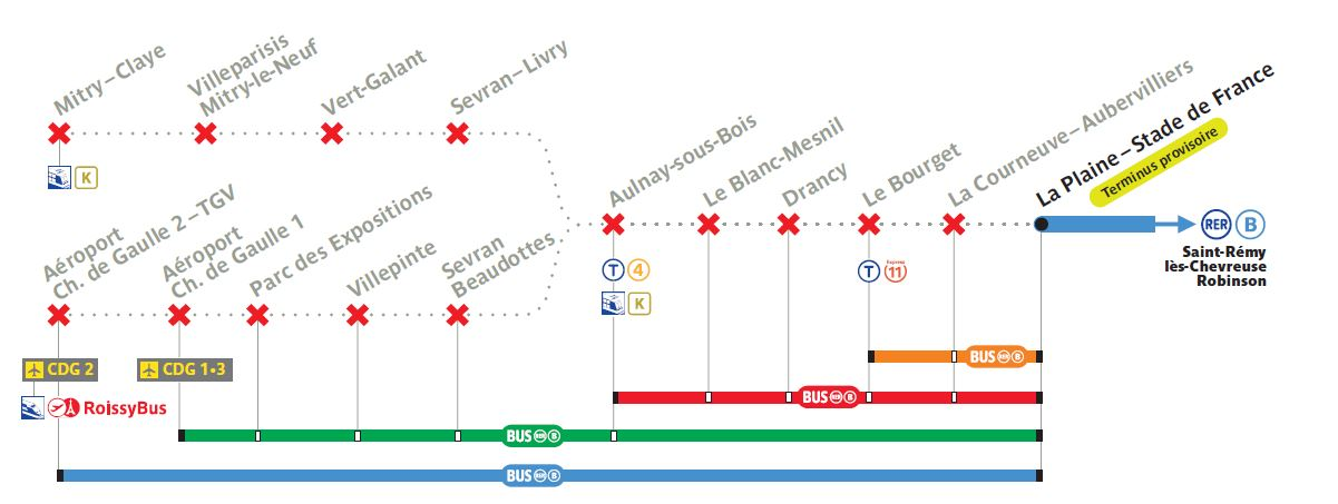RER B disruption November 3 and 4