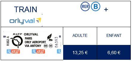 Transports Depuis Et Vers Paris Orly Et Roissy Cdg Paris Aeroport