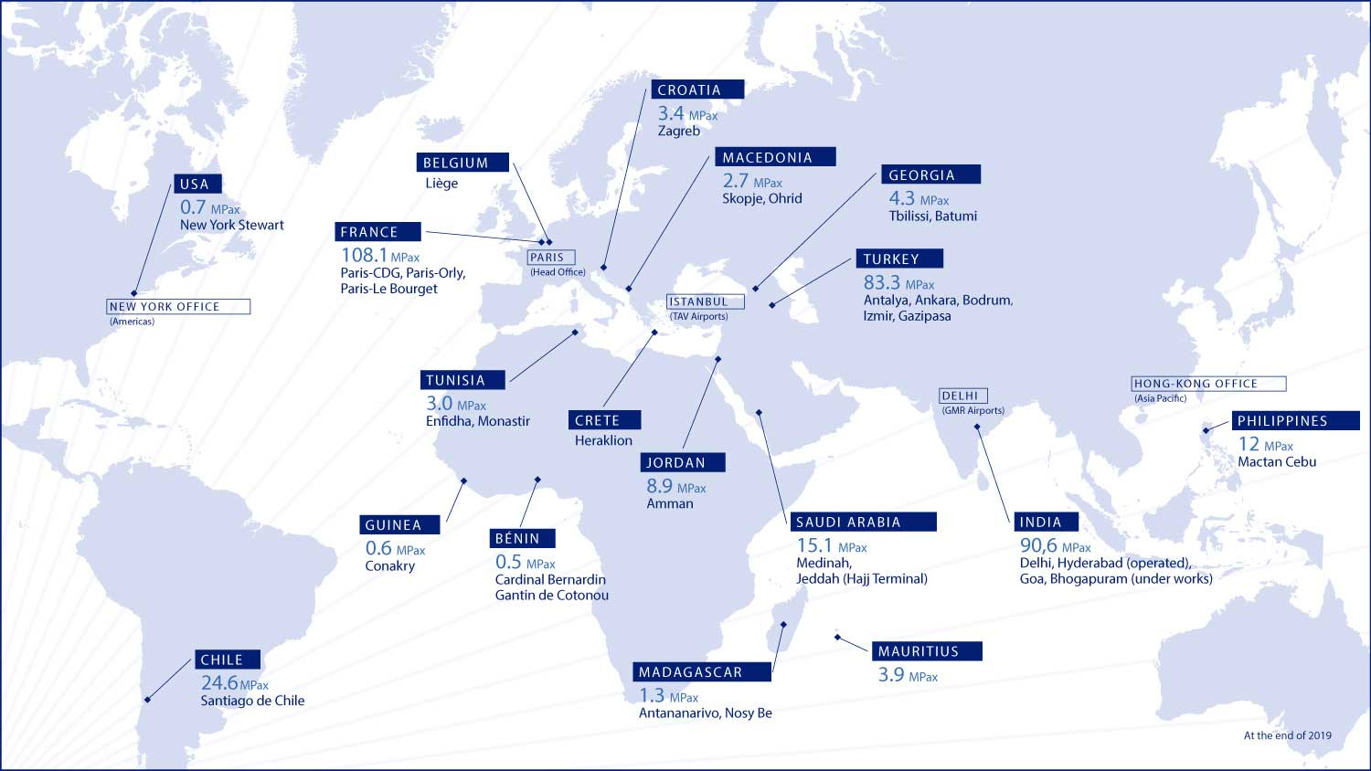 GROUPE ADP: A GLOBAL AIRPORT NETWORK
