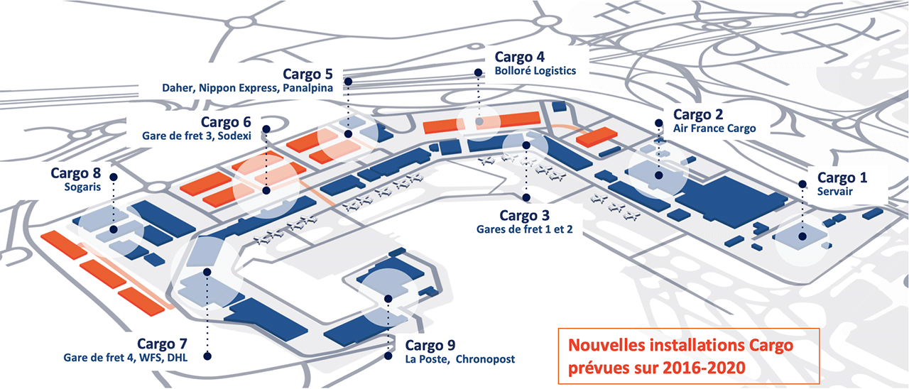 Nouvelles-Installations-Cargo-2016-2020