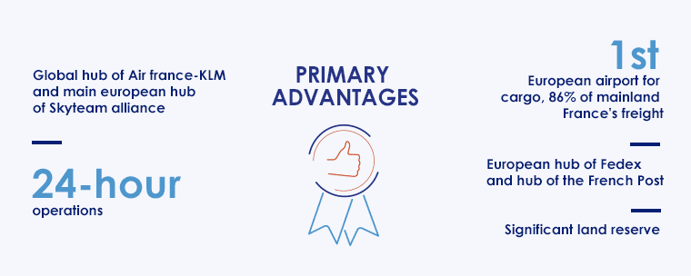 Primary advantages